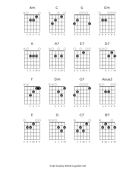How To Play Minor Chords On The Guitar Guitarchords