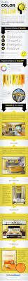 Color Psychology Yellow copy 1 Emotional Interior Design: Using Yellow