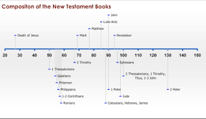 Old Testament Timeline Chart A Brief History Of The Bible Part Iii New Testament