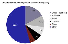 united healthcare health insurance quotes raipurnews
