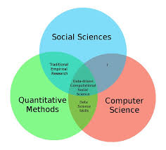Venn Diagram Bioinformatics The Fourth Bubble In The Data Science Venn Diagram Social Sciences