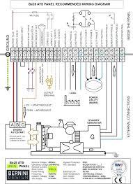 electrical panel board wiring diagram home generator at random 2