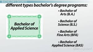 types of different degree levels