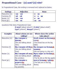 Russian Declension Chart 6 Russian Cases In Simple Words With Visual Sheets