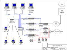 ethernet home network wiring diagram tech upgrades pinterest basic home network diagram at Home Wired Network Diagram