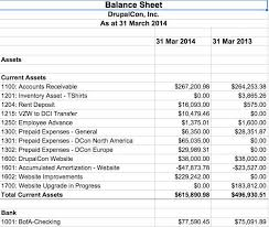 sample balance sheet for non profit sample financial report for non profit organization tm sheet