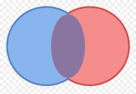 Transparent Venn Diagram It Is A Venn Diagram Consisting Of Two Identical Side By