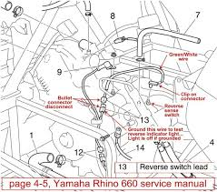 2009 Yamaha Rhino Wiring Diagram Yamaha Generator Wiring Diagram