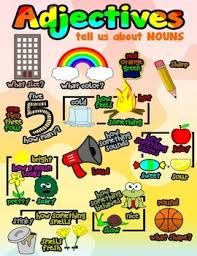 Adjectives Tell Us About Nouns