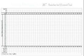 True To Life Ovulation Temperature Chart Template How To