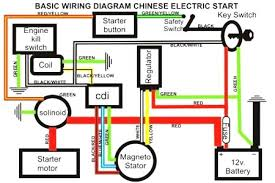 chinese 110 atv wiring diagram 110cc quad wiring diagram wiring chinese quad 110 wiring diagram chinese 110 atv wiring diagram chinese 110 atv wiring diagram wiring diagram gy6 schematic
