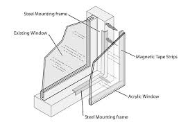 plastic sheet windows how to do it archives page 2 of 8 super soundproofing