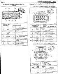 2003 chevy trailblazer wire diagram chevy trailblazer tail light 2003 Chevy Trailblazer Fuse Box Diagram 2003 chevy trailblazer wire diagram 2004 pcm wiring diagram pinout 2004 chevy trailblazer fuse box diagram