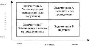 Реферат Этикет и имидж руководителя com Банк  Этикет и имидж руководителя