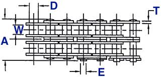 Roller Chain Strength Chart Roller Chain Size Chart With Dimensions