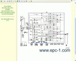 peugeot partner wiring diagram wiring diagram and hernes peugeot car radio stereo audio wiring diagram autoradio connector