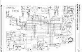 similiar polaris ranger xp wiring diagram keywords wiring diagram polaris on 2013 polaris ranger 900 light bar wiring