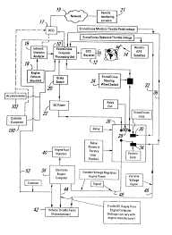 International trailer wiring diagram save