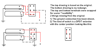 help for telecaster wiring guitarnutz 2 the bottom drawing was drawn the top bottom terminals swapped so the wires weren t crossing all over the place the only problem this is