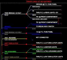 my grand rv forum grand design owners Tank Trailer Wiring Diagram 7 Blade Trailer Wiring Diagram