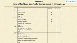 Loss And Profit Form Format Of Profit And Loss Account