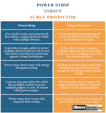 Surge Protector Joules Chart Difference Between Power Strip And Surge Protector