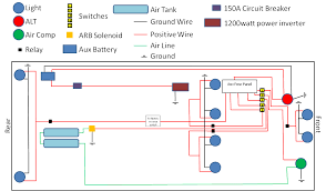 aux power system wiring nissan xterra forum Wiring Diagram For Accessories compressor, and other powered accessories that i plan to ad and i figure since its a plan for a wire diagram it could be considered an interior mod Eldon Slot Car Track Wiring-Diagram