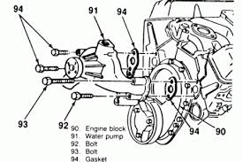 small block oiling routing schematics chevytalk restoration chevy 350 lt1 engine diagram get image about wiring diagram