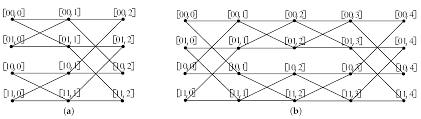 A harmonious coloring of a graph is a partitioning of its vertex set into parts such that, there are no edges inside each part, and there is at most one edge between any pair of parts. Symmetry Free Full Text Tight Bounds On 1 Harmonious Coloring Of Certain Graphs Html