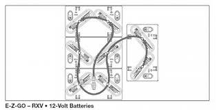 trojan hydrolink watering system 48v ez go rxv kit $179 95 Wiring Diagram For Ezgo Rxv trojan hydrolink watering system for 48v ez go rxv 12v battery kit wiring diagram for ezgo rxv electric