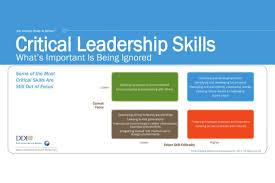 essay leadership skills << term paper writing service essay leadership skills