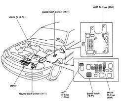96CamryStarterSystem_zpsd6805e34 rav4 fuse box location,fuse wiring diagrams image database on dean guitar wiring schmatic