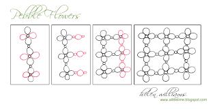 Zentangle Patterns Step By Step Interesting PATTERNS