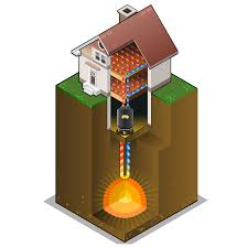 So that's how geothermal heat works. Pretty neat. So why should you install  it when you might already have a system that gets the job done?