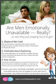 Emotionally Unavailable Men Pattern Gorgeous Do Emotionally Unavailable Men Really Exist He Is Emotionally