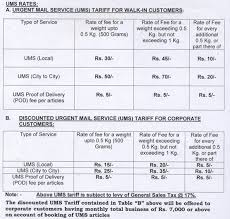 Pakistan Post Ums Rates