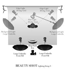 jill greenberg lighting diagram setup 5