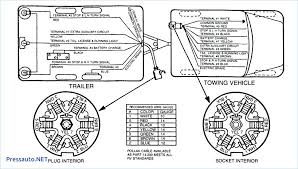 7 pole wiring diagram assettoaddons club 7 pole wiring diagram 7 pole connector wiring diagram fascinating pin contemporary best simple way trailer plug
