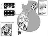 wilkinson zebra humbucker wiring diagram wiring diagram wilkinson zebra pickup wire colours electronics chat