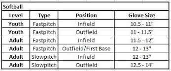 Glove Size Chart Softball Sizing Guides Complete Game Pro Shop