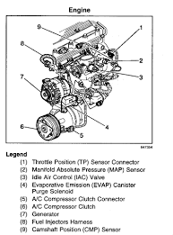 2000 Oldsmobile Alero Oil Leak  Engine Mechanical Problem 2000 besides  as well How to put transmission fluid in a 02 grand am se   YouTube likewise Oldsmobile Alero Speed Sensor Shift Solenoid Replacement Location furthermore OLDSMOBILE ALERO Exhaust Diagram from Best Value Auto Parts as well  furthermore Fix a Cruise Control Switch  Olds Alero  and Others   11 Steps likewise How To Do An Oil Change GM 3 4L V6 Pontiac Grand Am Olds Alero together with Radio Wiring Diagram Besides Pontiac Grand Am 2000 Grand AM Wiring likewise  likewise Assembly Auto Parts   Ford Taurus. on 2000 oldsmobile alero transmission diagram