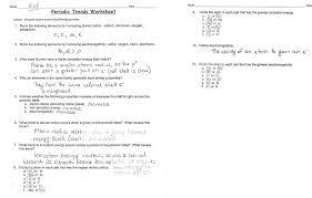 Test Reviews - I Love Chemistry