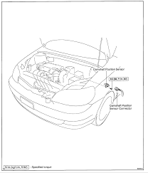 Nissan Battery Diagram