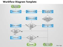 Workflow Chart Template Powerpoint Business Diagram Workflow Diagram Template Powerpoint Ppt