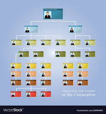 Personnel Flow Chart Template Organizational Corporate Flow Chart Template Of