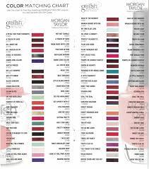 Finding Gelish Morgan Taylor Matching Colors Esthers Nail