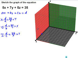 sketching the graph of an equation in 3d space