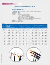 Crescent Cable Industries Cable Table Quality Power