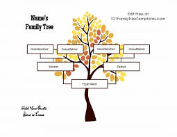Diagram For Family Tree 3 Generation Family Tree Generator All Templates Are Free To Customize