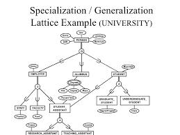 enhanced er diagram      jpg cb